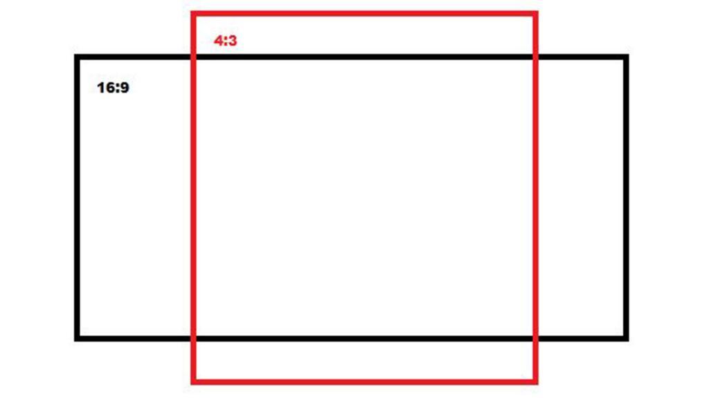 fdec73947c1 Entendiendo la relación de aspecto en imágenes y videos